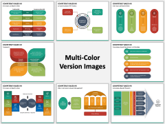 Competency Based HR Multicolor Combined