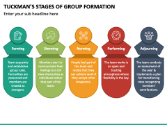 Tuckman's Stages of Group Formation PPT Slide 2