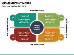 Grand Strategy Matrix PPT Slide 3