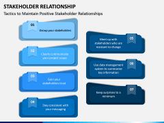 Stakeholder Relationship PPT Slide 10