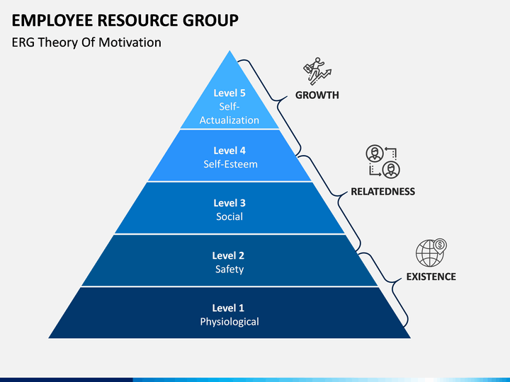 Employee Resource Group Powerpoint Template