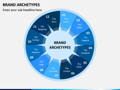 Brand Archetypes PPT Slide 1