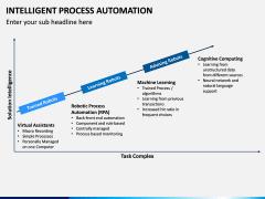 Intelligent Process Automation PPT Slide 13