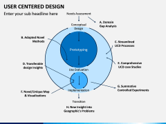 User Centered Design PPT Slide 11