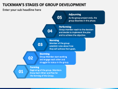 Tuckman's Stages of Group Development PPT Slide 1