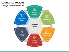 Connected Culture PPT Slide 2