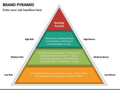 Brand Pyramid PPT Slide 15
