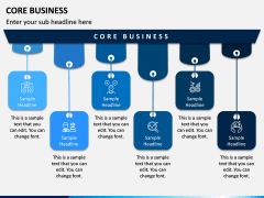 Core Business PPT Slide 8
