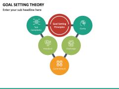 Goal Setting Theory PPT Slide 20