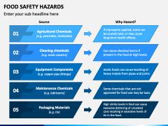 Food Safety Hazards PPT Slide 1
