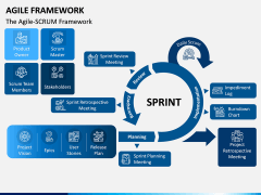 Agile Framework PPT Slide 5