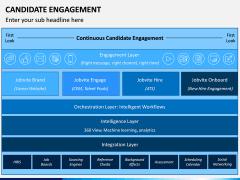 Candidate Engagement PPT Slide 4