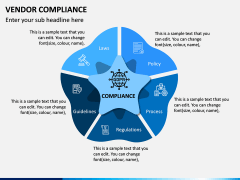 Vendor Compliance PPT Slide 3