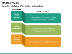 Marketing KPI PPT Slide 19