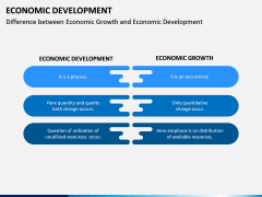 Economic Development PPT Slide 5