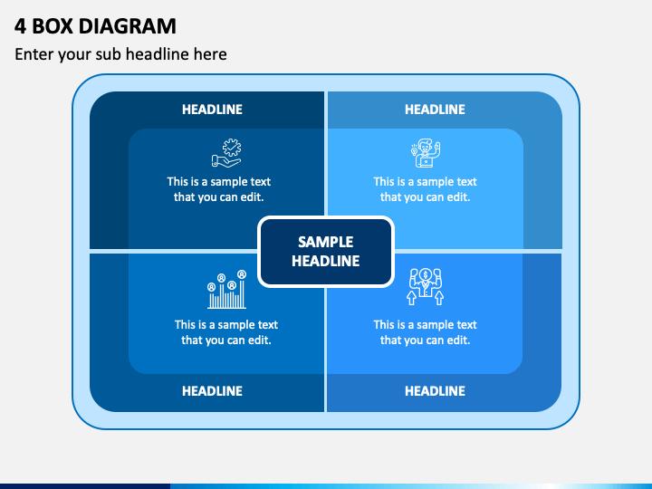 4 Box Diagram - Free Download PPT Slide 1