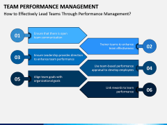 Team Performance Management PPT Slide 6