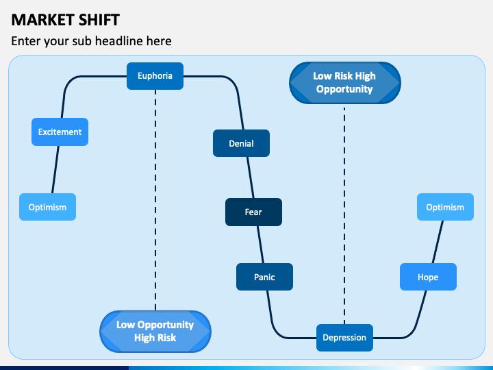 Market Shift PPT Slide 1