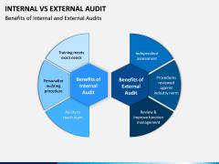 Internal Vs External Audit PPT Slide 5