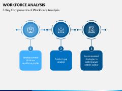 Workforce Analysis PPT Slide 5