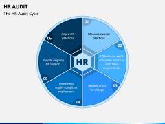 HR Audit PPT Slide 1