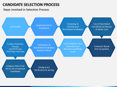 Candidate Selection Process PPT Slide 8