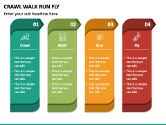 Crawl Walk Run Fly PPT Slide 2