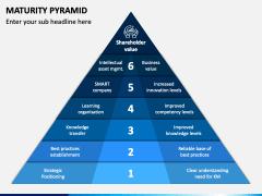 Maturity Pyramid PPT Slide 1