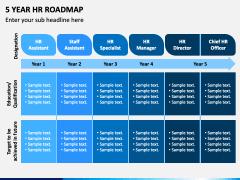 5 Year HR Roadmap PPT Slide 1