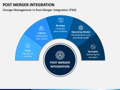 Post Merger Integration PPT Slide 4