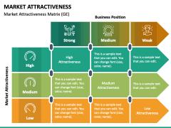 Market Attractiveness PPT Slide 3