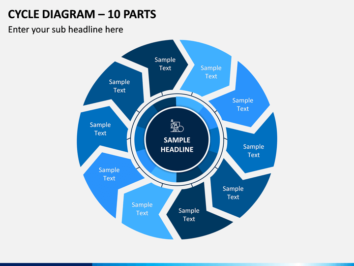 Cycle Diagram - 10 Parts PPT Slide 1