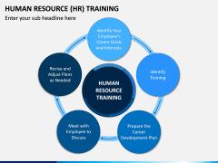 HR Training PPT Slide 2