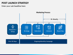 Post Launch Strategy PPT Slide 3