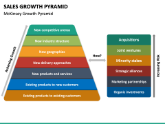 Sales Growth Pyramid PPT Slide 2