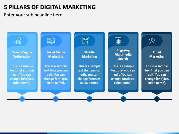 5 Pillars of Digital Marketing PPT Slide 1