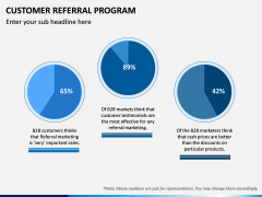Customer Referral Program PPT Slide 6