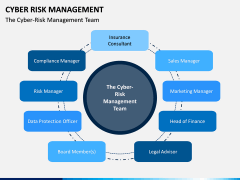 Cyber Risk Management PPT Slide 8