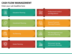 Cash Flow Management PPT Slide 17