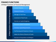 Finance Functions PPT Slide 2
