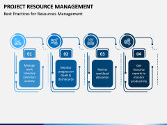 Project Resource Management PPT Slide 5