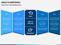 Agile vs Waterfall PPT Slide 7