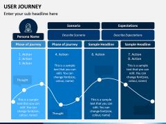 User Journey PPT Slide 6