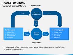 Finance Functions PPT Slide 10