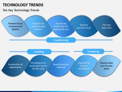 Technology Trends PPT Slide 4