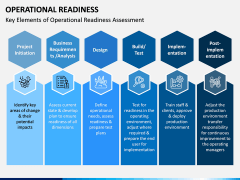 Operational Readiness PPT Slide 4