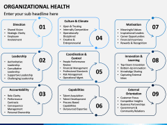 Organizational Health PPT Slide 7