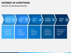 Internet of Everything PPT Slide 1