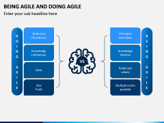 Being Agile and Doing Agile PPT Slide 3