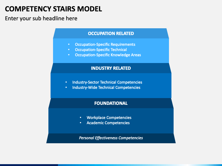 Competency Stairs Model PPT Slide 1